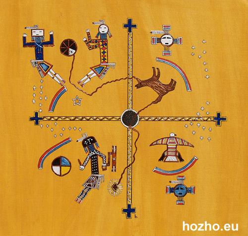 hozho.eu - La création